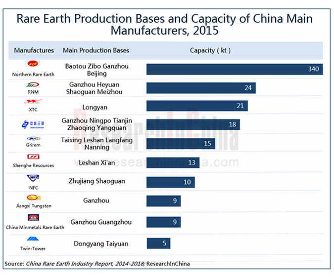 research-in-china_rare-earth-report-2015-06-23