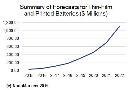 TFbatteries